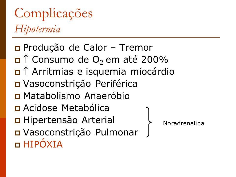 Complicações Hipotermia Produção de Calor – Tremor Consumo de O 2 em até 200% Arritmias e isquemia miocárdio Vasoconstrição Periférica Matabolismo Ana