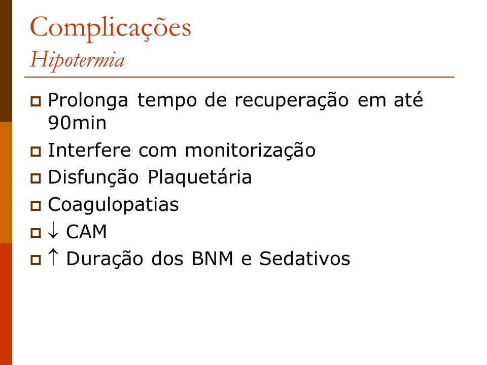 Complicações Hipotermia Prolonga tempo de recuperação em até 90min Interfere com monitorização Disfunção Plaquetária Coagulopatias CAM Duração dos BNM