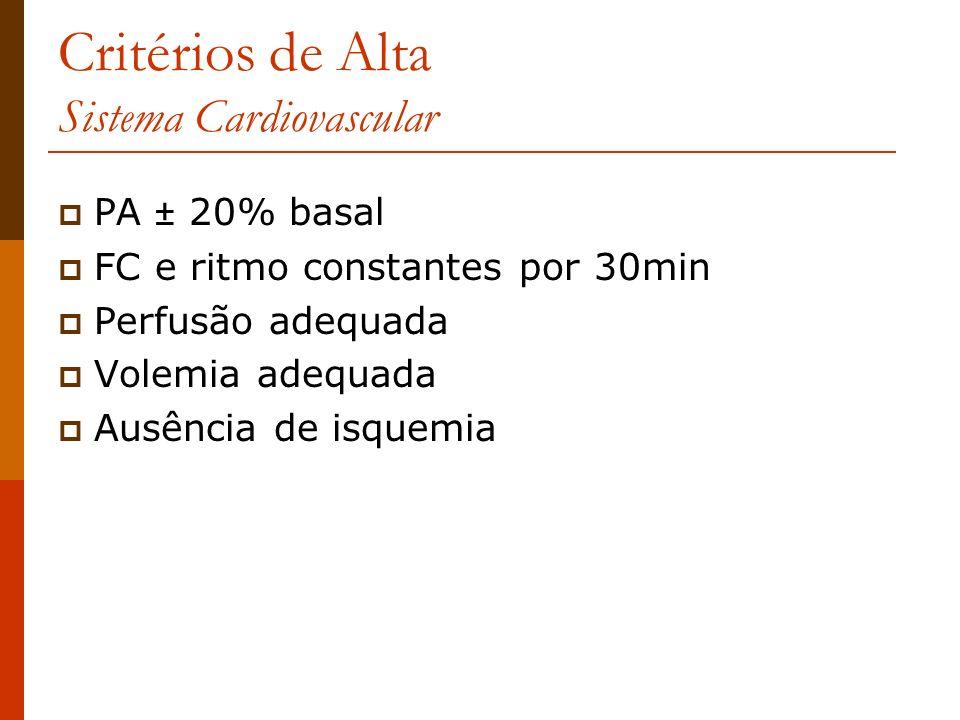 Critérios de Alta Sistema Cardiovascular PA ± 20% basal FC e ritmo constantes por 30min Perfusão adequada Volemia adequada Ausência de isquemia