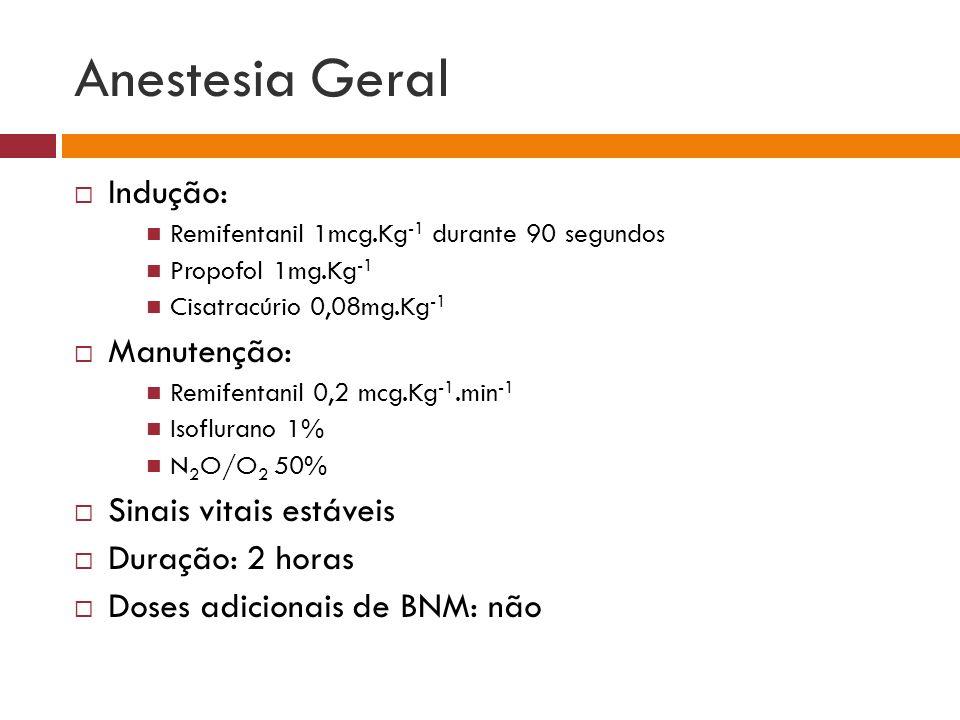 Anestesia Geral Indução: Remifentanil 1mcg.Kg -1 durante 90 segundos Propofol 1mg.Kg -1 Cisatracúrio 0,08mg.Kg -1 Manutenção: Remifentanil 0,2 mcg.Kg
