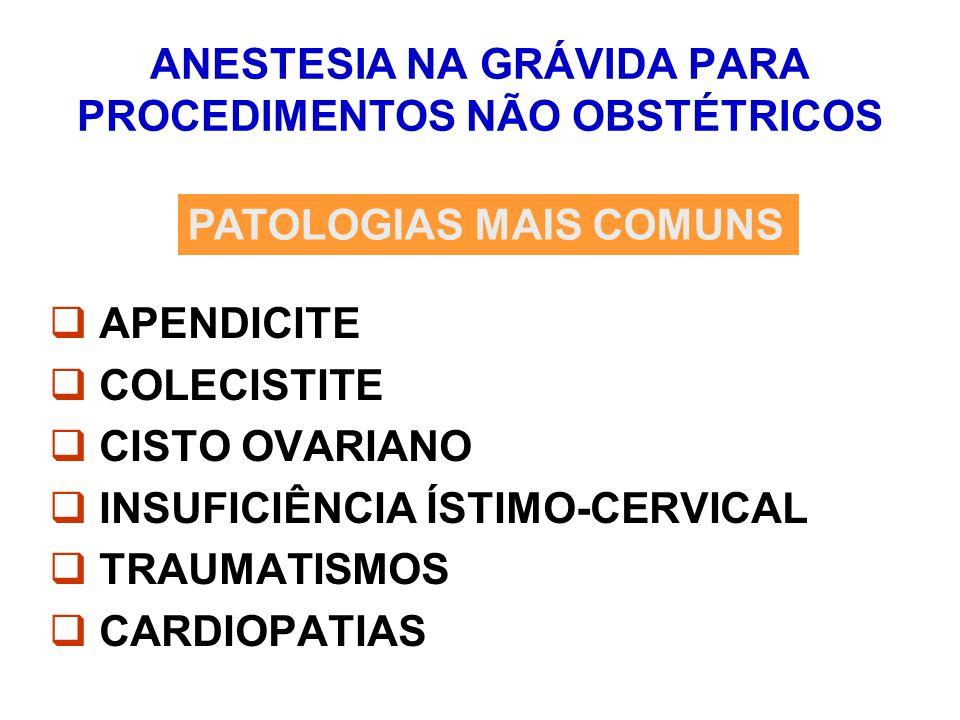 ANESTESIA NA GRÁVIDA PARA PROCEDIMENTOS NÃO OBSTÉTRICOS APENDICITE COLECISTITE CISTO OVARIANO INSUFICIÊNCIA ÍSTIMO-CERVICAL TRAUMATISMOS CARDIOPATIAS