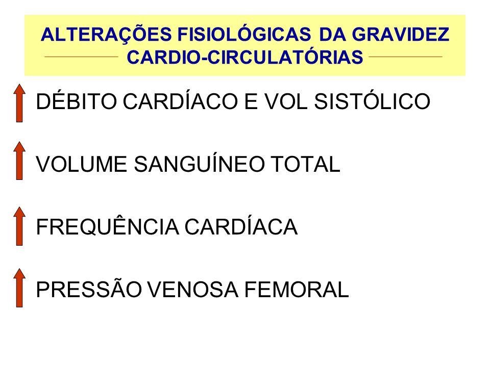 ALTERAÇÕES FISIOLÓGICAS DA GRAVIDEZ CARDIO-CIRCULATÓRIAS DÉBITO CARDÍACO E VOL SISTÓLICO VOLUME SANGUÍNEO TOTAL FREQUÊNCIA CARDÍACA PRESSÃO VENOSA FEM