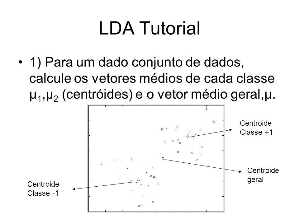 LDA Tutorial 1) Para um dado conjunto de dados, calcule os vetores médios de cada classe μ 1,μ 2 (centróides) e o vetor médio geral,μ. Centroide Class