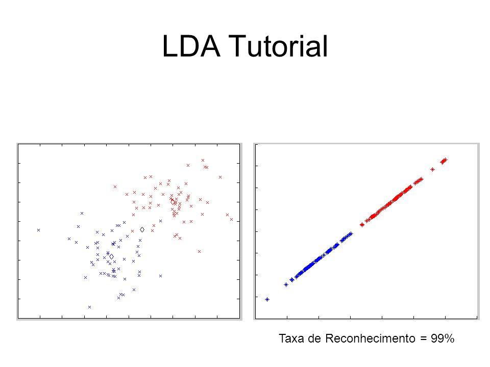 LDA Tutorial Taxa de Reconhecimento = 99%