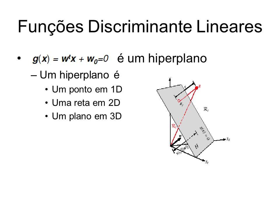 Funções Discriminante Lineares é um hiperplano –Um hiperplano é Um ponto em 1D Uma reta em 2D Um plano em 3D