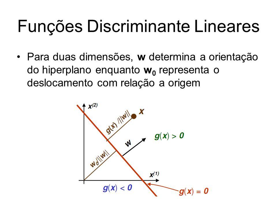 Funções Discriminante Lineares Para duas dimensões, w determina a orientação do hiperplano enquanto w 0 representa o deslocamento com relação a origem