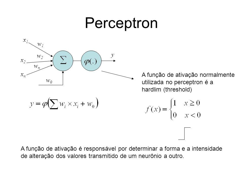Perceptron x1x1 x2x2 xnxn w1w1 w2w2 wnwn w0w0 y A função de ativação normalmente utilizada no perceptron é a hardlim (threshold) A função de ativação