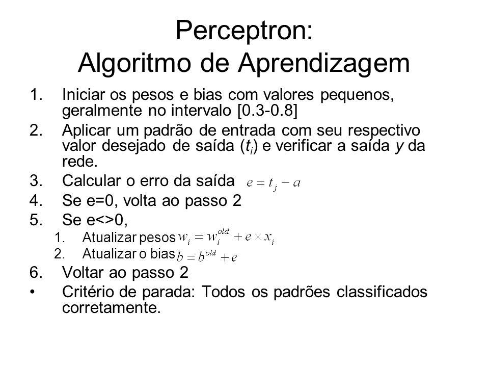 Perceptron: Algoritmo de Aprendizagem 1.Iniciar os pesos e bias com valores pequenos, geralmente no intervalo [0.3-0.8] 2.Aplicar um padrão de entrada