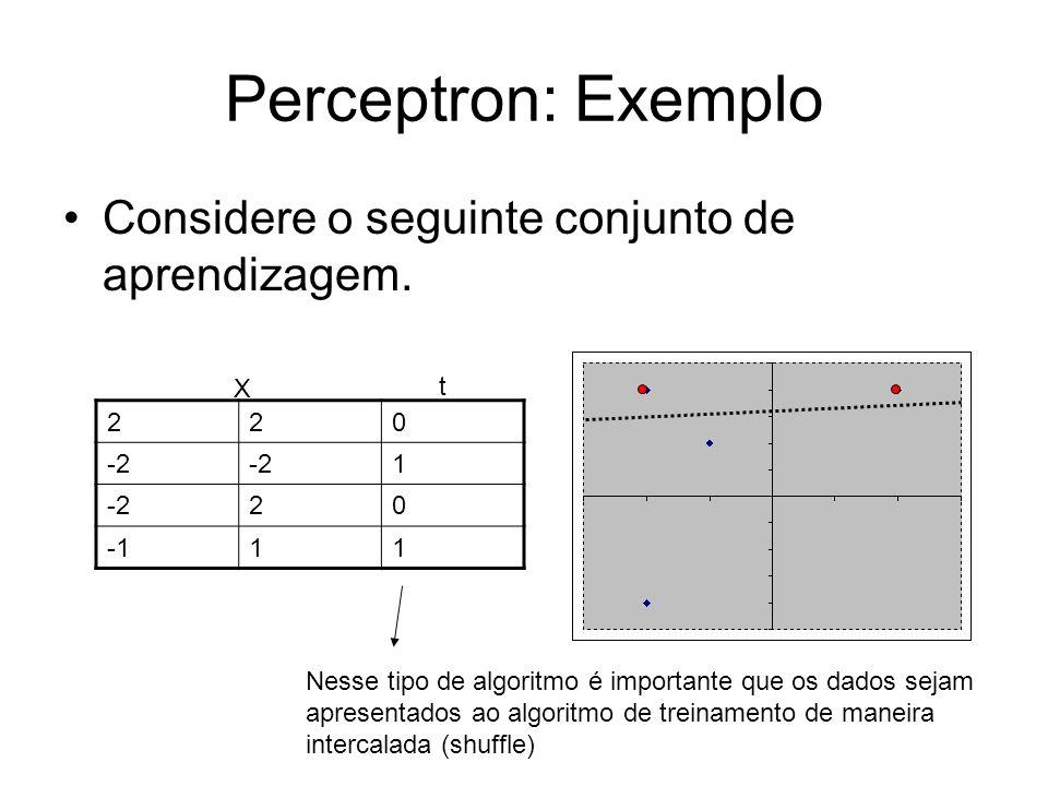 Perceptron: Exemplo Considere o seguinte conjunto de aprendizagem. 220 -2 1 20 11 X t Nesse tipo de algoritmo é importante que os dados sejam apresent