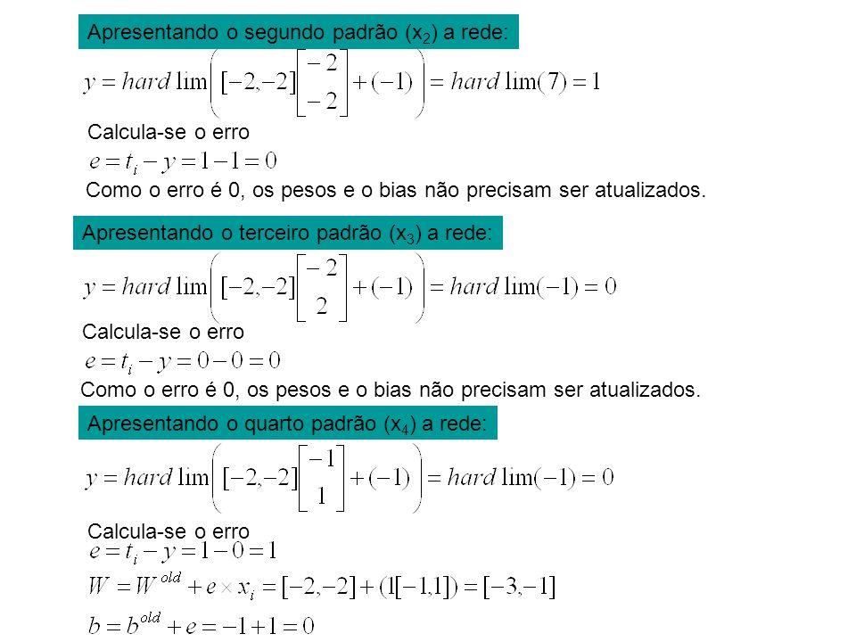 Calcula-se o erro Apresentando o segundo padrão (x 2 ) a rede: Como o erro é 0, os pesos e o bias não precisam ser atualizados. Calcula-se o erro Apre