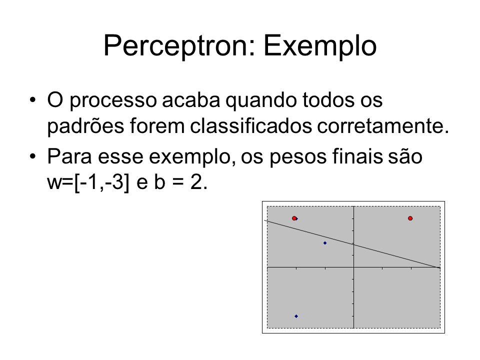 Perceptron: Exemplo O processo acaba quando todos os padrões forem classificados corretamente. Para esse exemplo, os pesos finais são w=[-1,-3] e b =