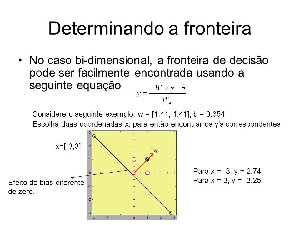 Determinando a fronteira No caso bi-dimensional, a fronteira de decisão pode ser facilmente encontrada usando a seguinte equação Considere o seguinte