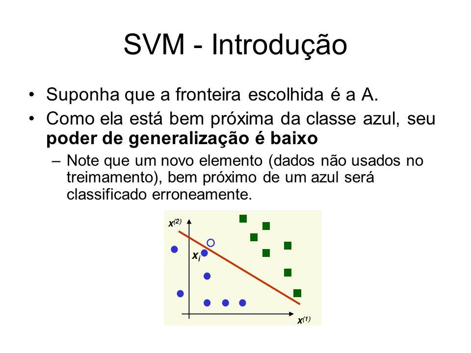 SVM - Introdução Suponha que a fronteira escolhida é a A. Como ela está bem próxima da classe azul, seu poder de generalização é baixo –Note que um no