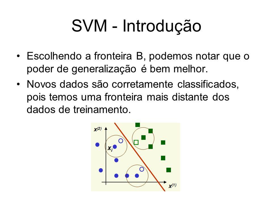 SVM - Introdução Escolhendo a fronteira B, podemos notar que o poder de generalização é bem melhor. Novos dados são corretamente classificados, pois t