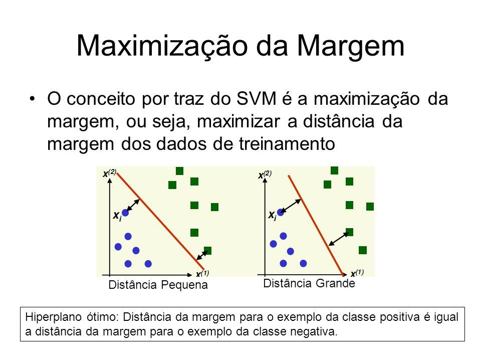 Maximização da Margem O conceito por traz do SVM é a maximização da margem, ou seja, maximizar a distância da margem dos dados de treinamento Distânci