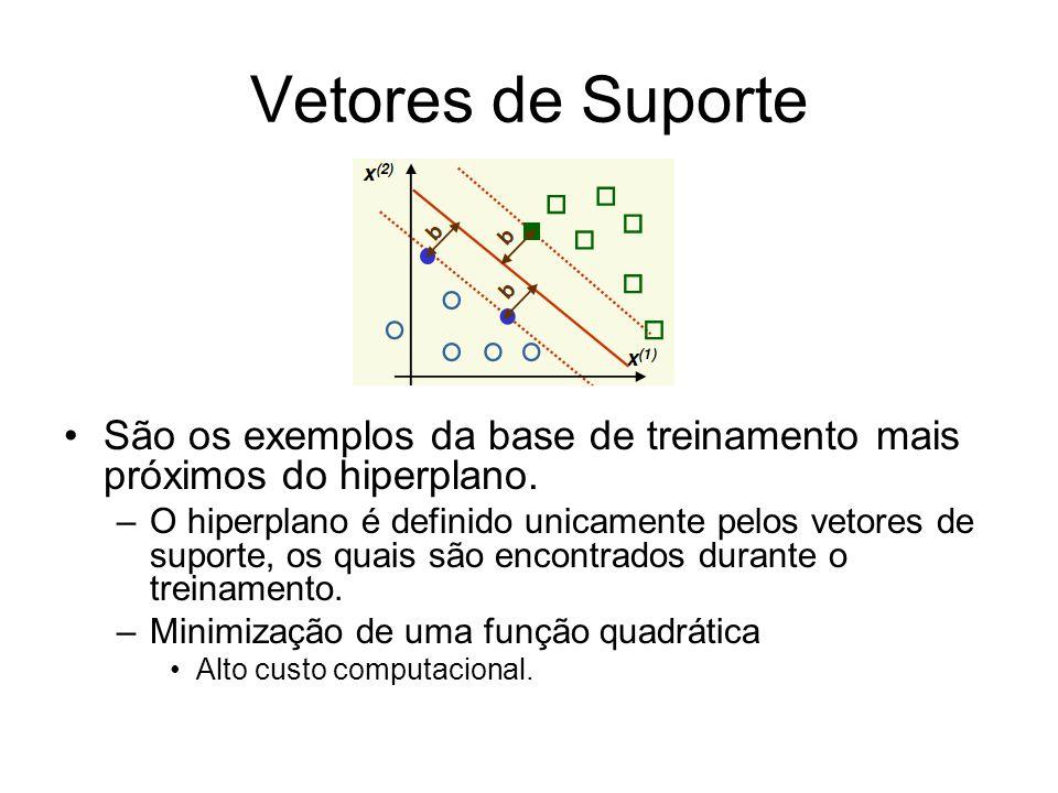 Vetores de Suporte São os exemplos da base de treinamento mais próximos do hiperplano. –O hiperplano é definido unicamente pelos vetores de suporte, o