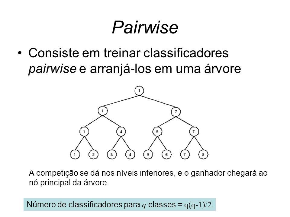 Pairwise Consiste em treinar classificadores pairwise e arranjá-los em uma árvore A competição se dá nos níveis inferiores, e o ganhador chegará ao nó