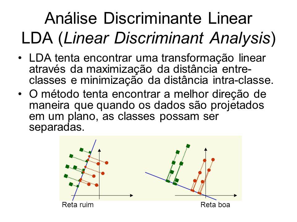 Análise Discriminante Linear LDA (Linear Discriminant Analysis) LDA tenta encontrar uma transformação linear através da maximização da distância entre