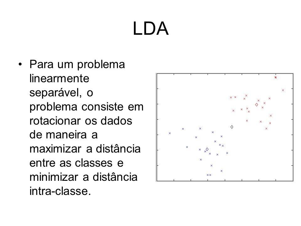 LDA Para um problema linearmente separável, o problema consiste em rotacionar os dados de maneira a maximizar a distância entre as classes e minimizar
