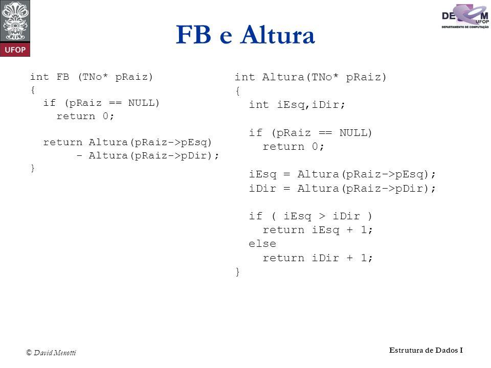 © David Menotti Estrutura de Dados I FB e Altura int FB (TNo* pRaiz) { if (pRaiz == NULL) return 0; return Altura(pRaiz->pEsq) - Altura(pRaiz->pDir);