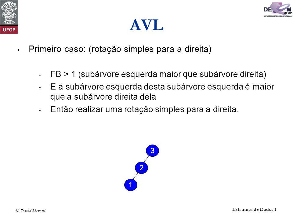 © David Menotti Estrutura de Dados I Primeiro caso: (rotação simples para a direita) FB > 1 (subárvore esquerda maior que subárvore direita) E a subár
