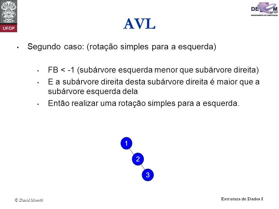 © David Menotti Estrutura de Dados I Segundo caso: (rotação simples para a esquerda) FB < -1 (subárvore esquerda menor que subárvore direita) E a subá