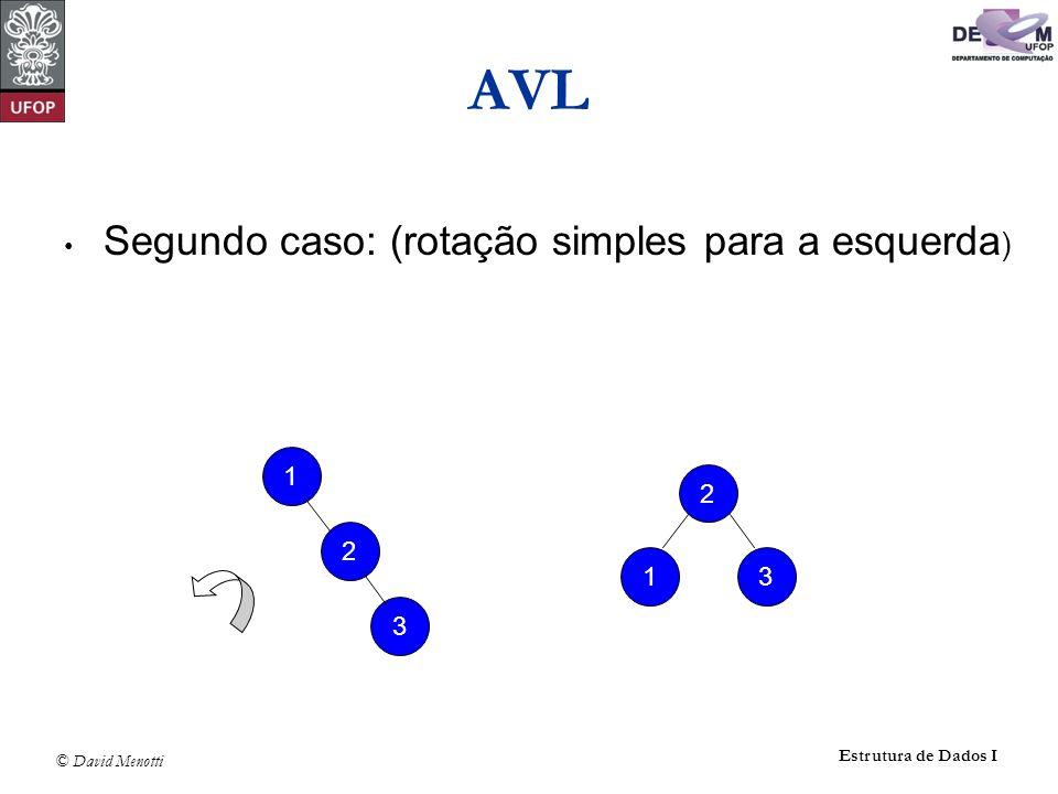© David Menotti Estrutura de Dados I Segundo caso: (rotação simples para a esquerda ) AVL 1 2 3 2 1 3