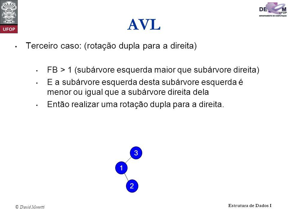 © David Menotti Estrutura de Dados I Terceiro caso: (rotação dupla para a direita) FB > 1 (subárvore esquerda maior que subárvore direita) E a subárvo