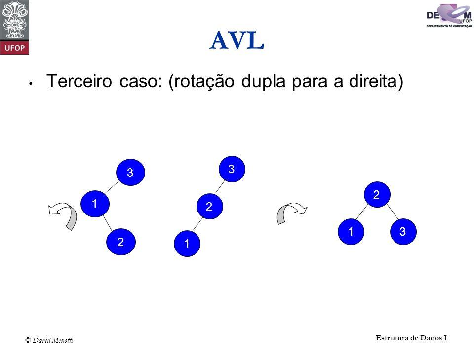 © David Menotti Estrutura de Dados I Terceiro caso: (rotação dupla para a direita) AVL 1 3 2 2 1 3 3 2 1