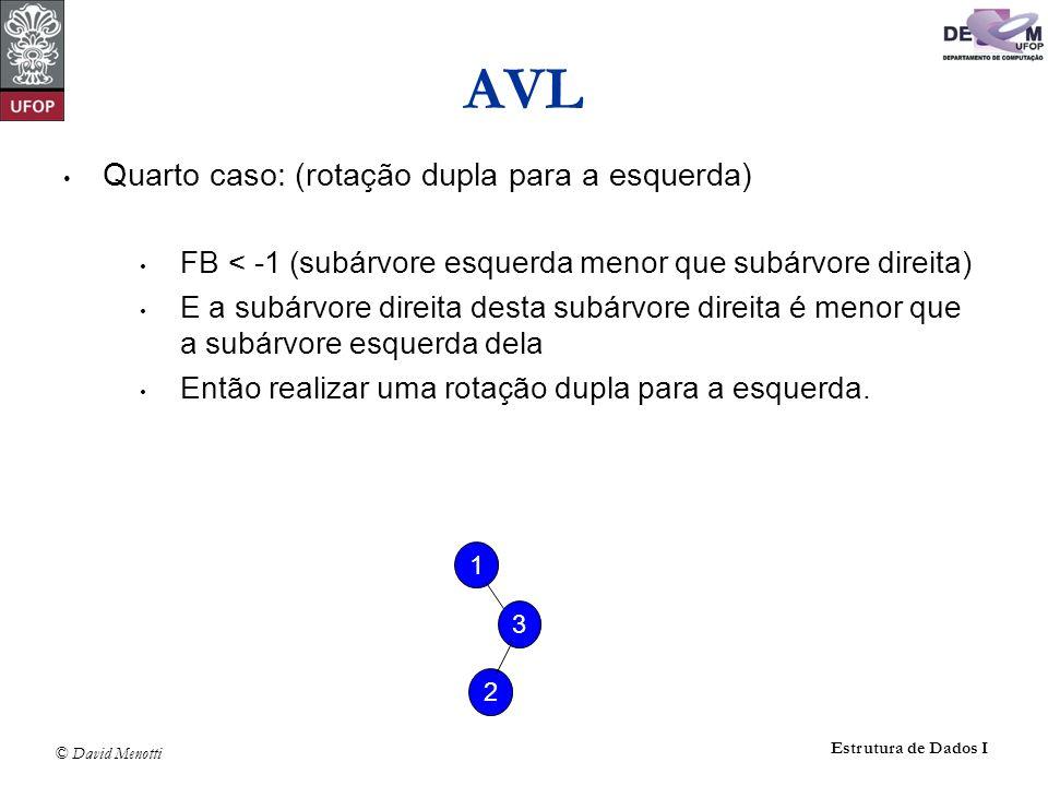 © David Menotti Estrutura de Dados I Quarto caso: (rotação dupla para a esquerda) FB < -1 (subárvore esquerda menor que subárvore direita) E a subárvo