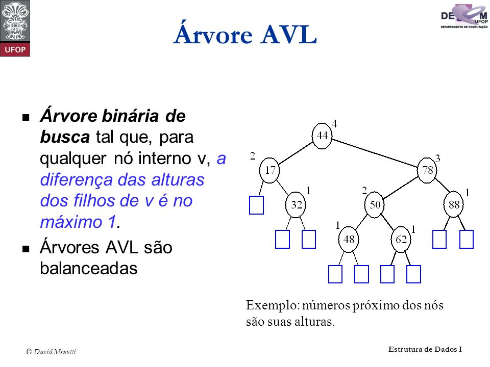 © David Menotti Estrutura de Dados I Complexidade de Tempo para árvores AVL uma única reestruturação é O(1) usando uma árvore binária implementada com estrutura ligada pesquisa é O(log n) altura de árvore é O(log n), não necesita reestruturação inserir é O(log n) busca inicial é O(log n) reestruturação para manter balanceamento é O(log n) remove é O(log n) busca inicial é O(log n) reestruturação para manter balanceamento é O(log n)