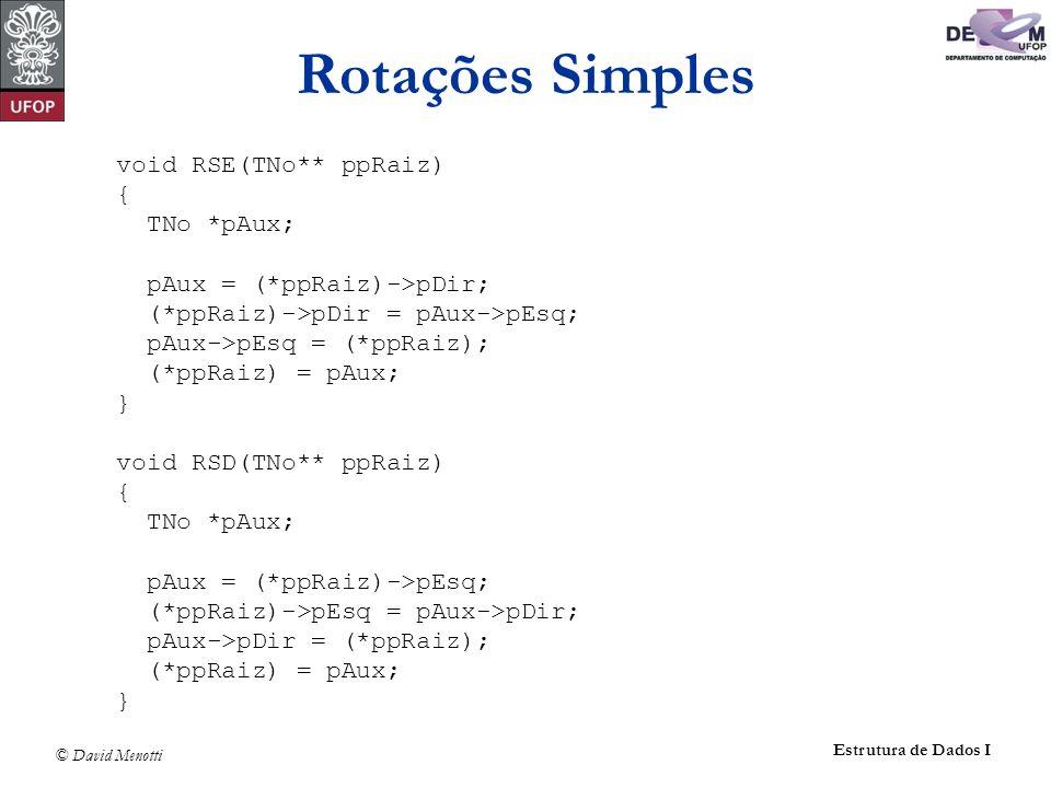 © David Menotti Estrutura de Dados I Rotações Simples void RSE(TNo** ppRaiz) { TNo *pAux; pAux = (*ppRaiz)->pDir; (*ppRaiz)->pDir = pAux->pEsq; pAux->