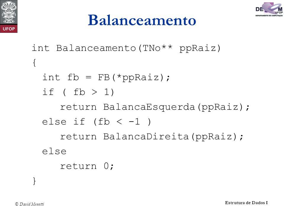 © David Menotti Estrutura de Dados I Balanceamento int Balanceamento(TNo** ppRaiz) { int fb = FB(*ppRaiz); if ( fb > 1) return BalancaEsquerda(ppRaiz)