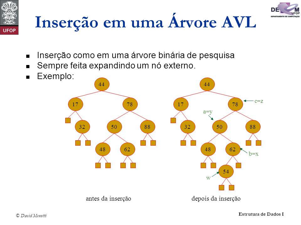 © David Menotti Estrutura de Dados I Inserção em uma Árvore AVL Inserção como em uma árvore binária de pesquisa Sempre feita expandindo um nó externo.