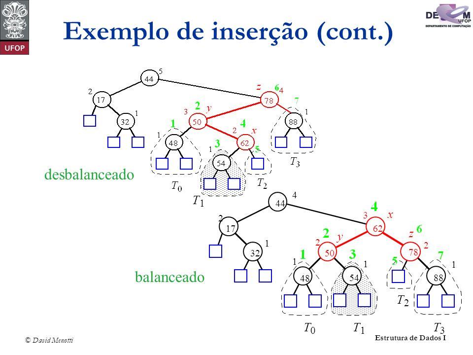© David Menotti Estrutura de Dados I Exemplo de inserção (cont.) 88 44 17 78 3250 48 62 2 4 1 1 2 2 3 1 54 1 T 0 T 1 T 2 T 3 x y z desbalanceado balan
