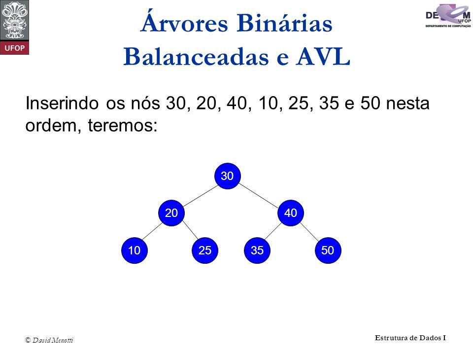 © David Menotti Estrutura de Dados I Verificação Verifica se árvore é AVL int EhArvoreArvl(TNo* pRaiz) { int fb; if (pRaiz == NULL) return 1; if (!EhArvoreArvl(pRaiz->pEsq)) return 0; if (!EhArvoreArvl(pRaiz->pDir)) return 0; fb = FB (pRaiz); if ( ( fb > 1 )    ( fb < -1) ) return 0; else return 1; }