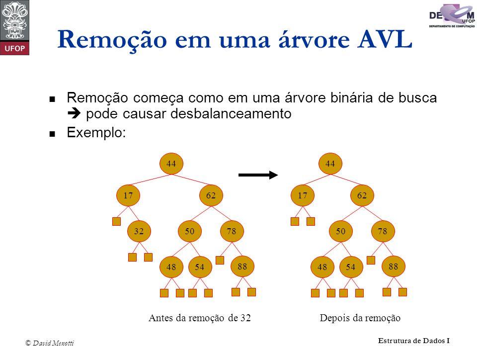 © David Menotti Estrutura de Dados I Remoção em uma árvore AVL Remoção começa como em uma árvore binária de busca pode causar desbalanceamento Exemplo