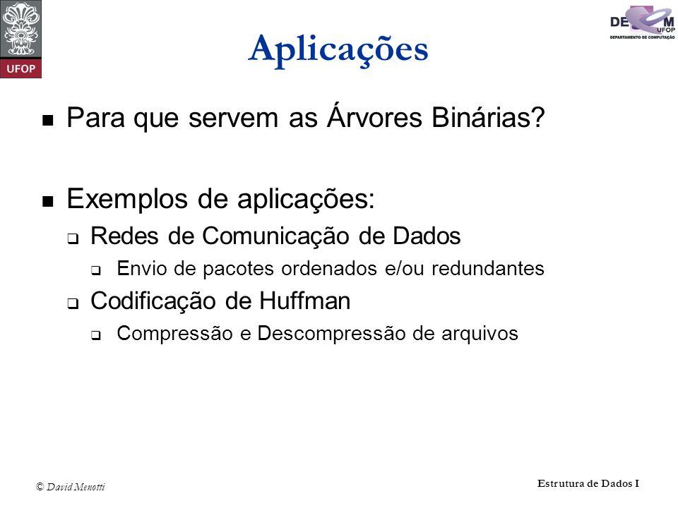 © David Menotti Estrutura de Dados I Aplicações Para que servem as Árvores Binárias? Exemplos de aplicações: Redes de Comunicação de Dados Envio de pa