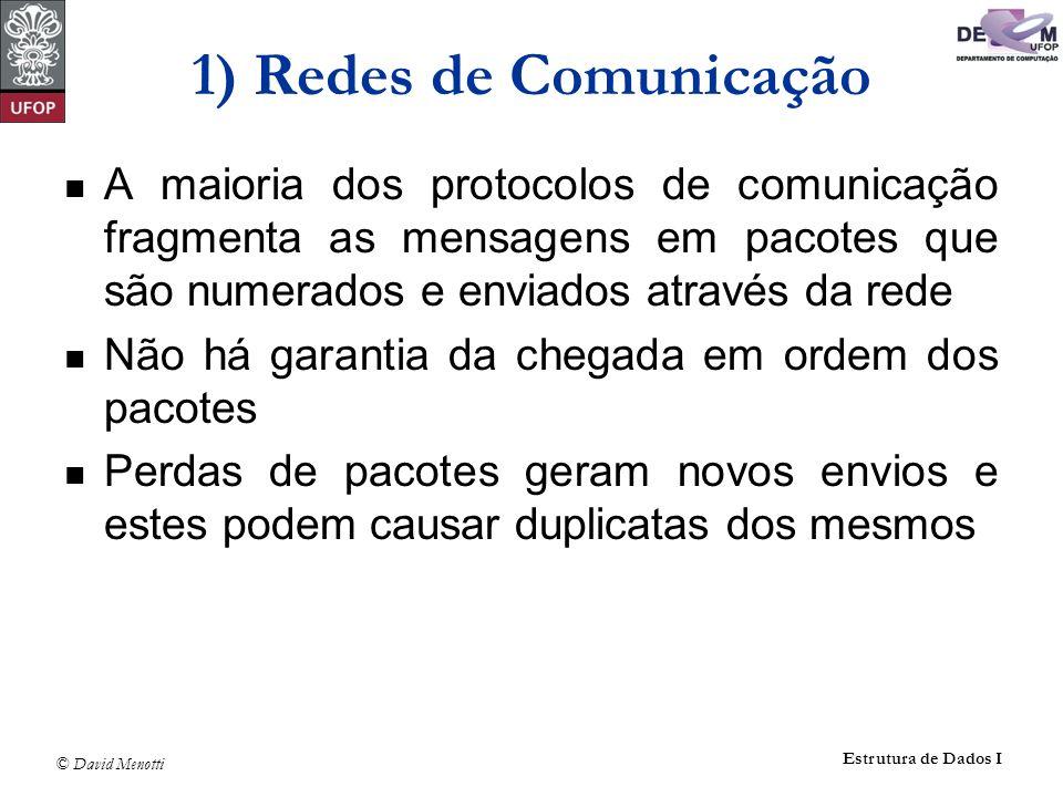 © David Menotti Estrutura de Dados I 1) Redes de Comunicação A maioria dos protocolos de comunicação fragmenta as mensagens em pacotes que são numerad