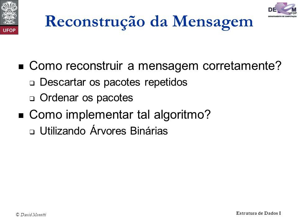 © David Menotti Estrutura de Dados I Reconstrução da Mensagem Como reconstruir a mensagem corretamente? Descartar os pacotes repetidos Ordenar os paco