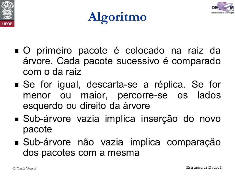 © David Menotti Estrutura de Dados I Algoritmo O primeiro pacote é colocado na raiz da árvore. Cada pacote sucessivo é comparado com o da raiz Se for