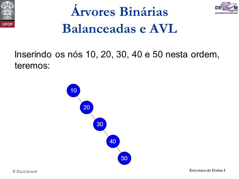 © David Menotti Estrutura de Dados I Inserindo os nós 10, 20, 30, 40 e 50 nesta ordem, teremos: Árvores Binárias Balanceadas e AVL 10 20304050