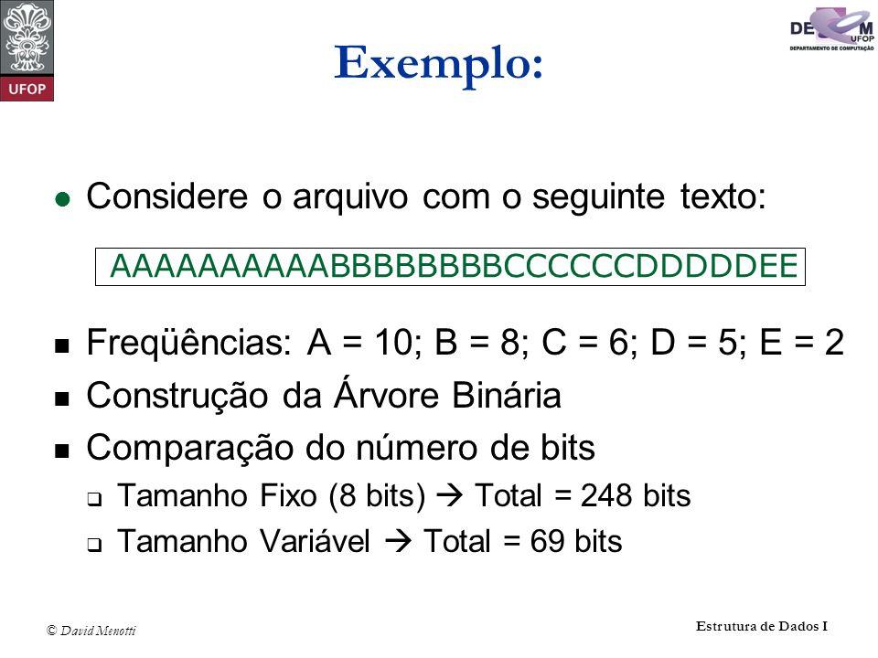 © David Menotti Estrutura de Dados I Exemplo: Freqüências: A = 10; B = 8; C = 6; D = 5; E = 2 Construção da Árvore Binária Comparação do número de bit