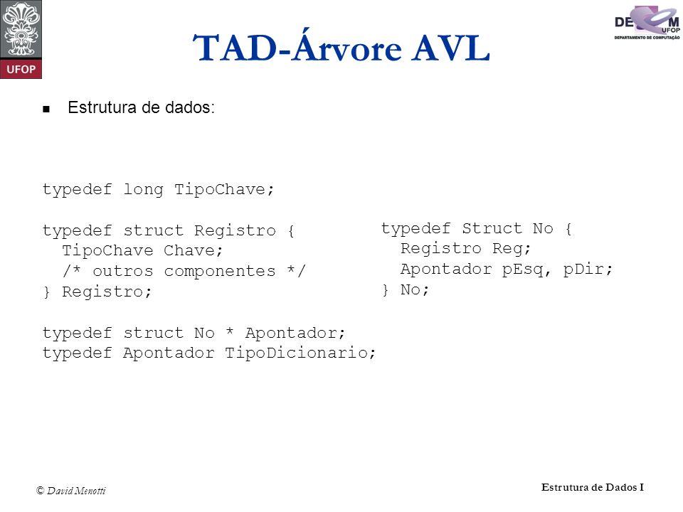 © David Menotti Estrutura de Dados I TAD-Árvore AVL Estrutura de dados: typedef long TipoChave; typedef struct Registro { TipoChave Chave; /* outros c
