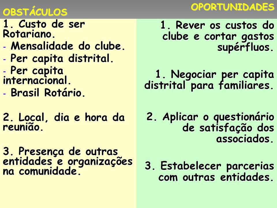 Seminário Regional de Capacitação Distrito 4410 de RI 12 OBSTÁCULOSOPORTUNIDADES 1.