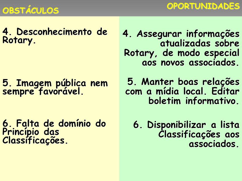Seminário Regional de Capacitação Distrito 4410 de RI 13 OBSTÁCULOSOPORTUNIDADES 4.