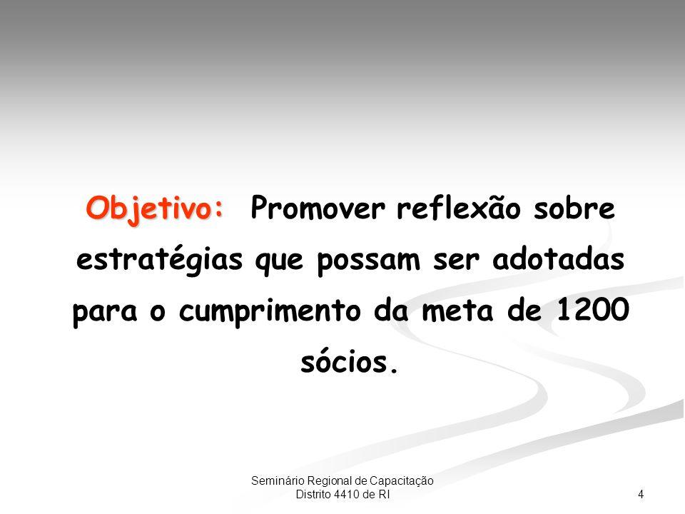 4 Seminário Regional de Capacitação Distrito 4410 de RI Objetivo: Objetivo: Promover reflexão sobre estratégias que possam ser adotadas para o cumprimento da meta de 1200 sócios.