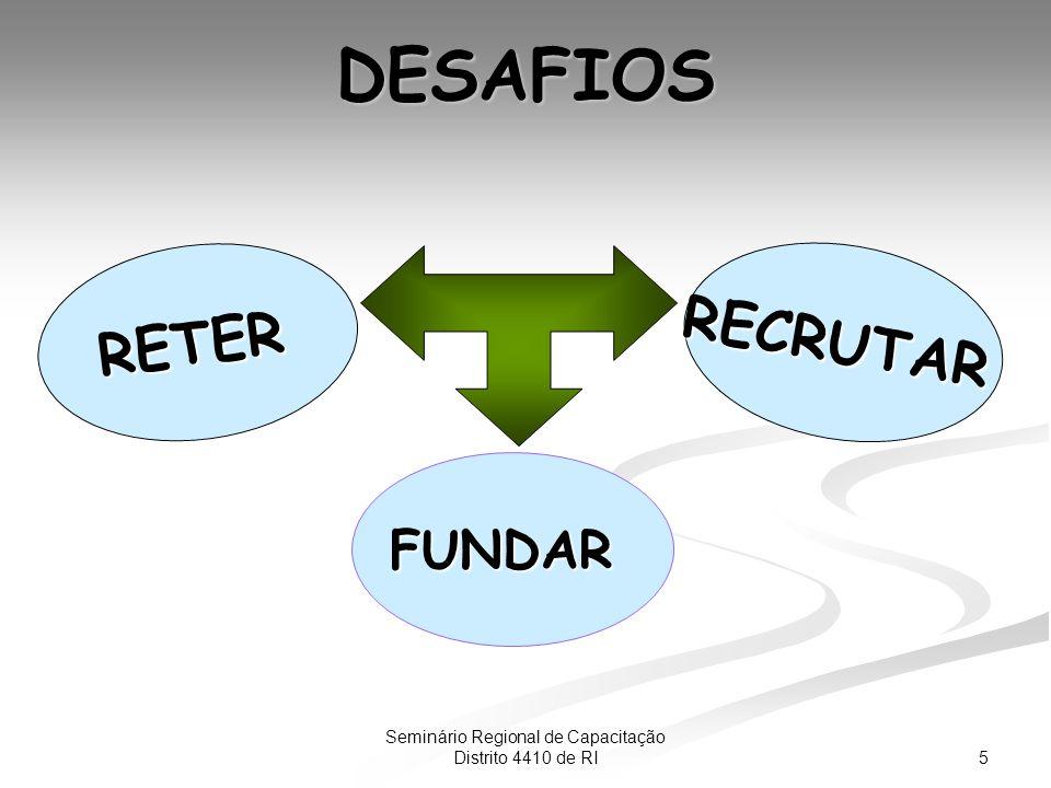 5 Seminário Regional de Capacitação Distrito 4410 de RIDESAFIOSRECRUTAR RETER FUNDAR