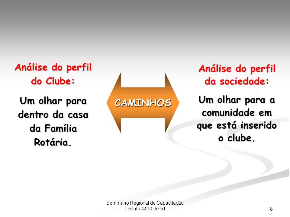 Seminário Regional de Capacitação Distrito 4410 de RI 8 Análise do perfil do Clube: Um olhar para dentro da casa da Família Rotária.