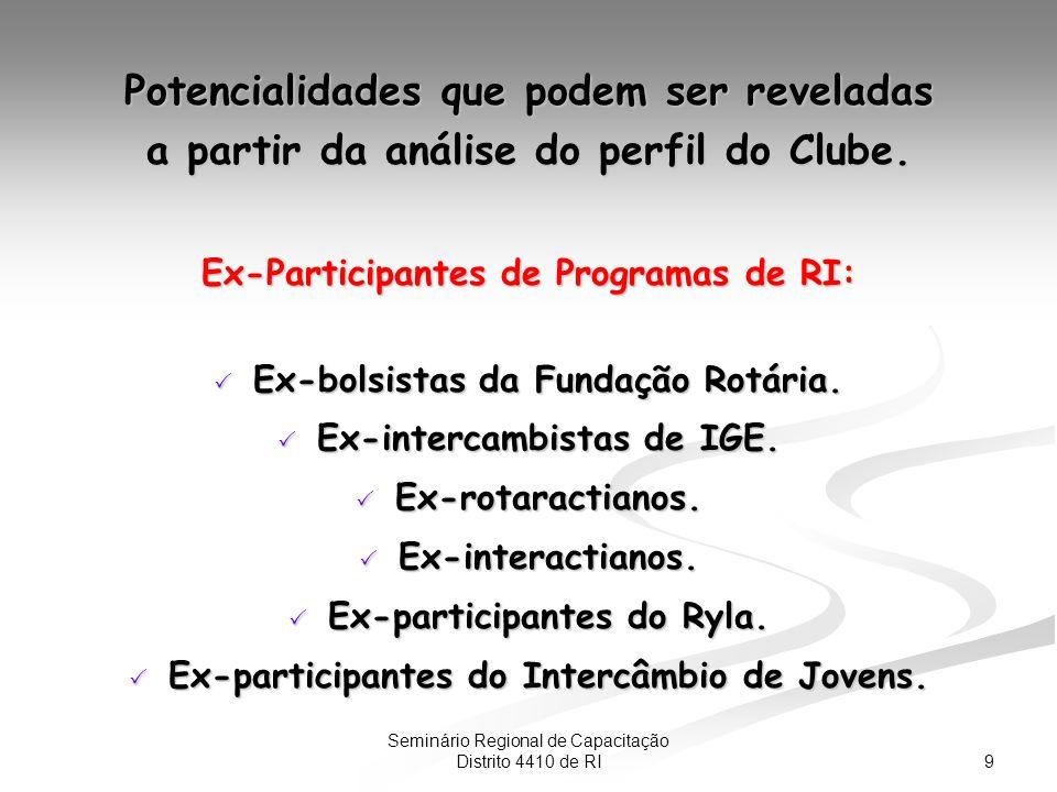 9 Seminário Regional de Capacitação Distrito 4410 de RI Potencialidades que podem ser reveladas a partir da análise do perfil do Clube.